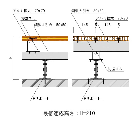 アルミ根太70×70+鋼製大引き50×50