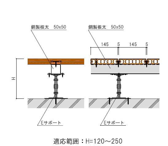 鋼製根太50×50+Eサポート
