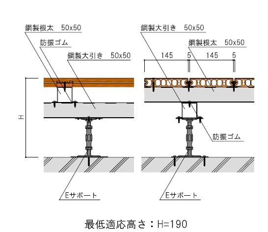 鋼製根太50×50+鋼製大引き50×50